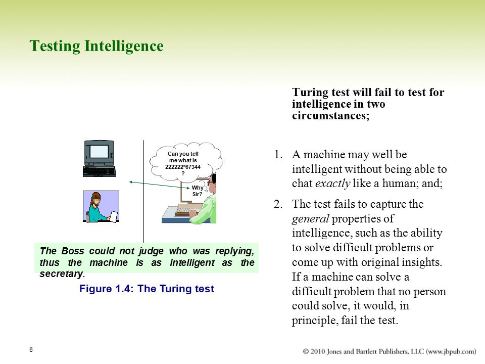 Figure 1.4: The Turing test