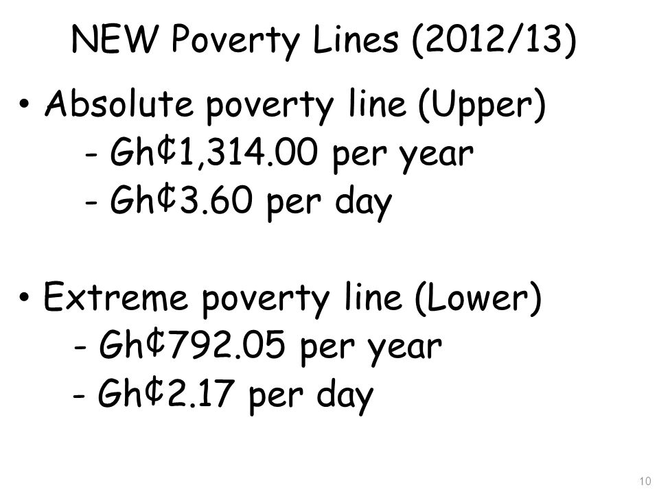 NEW Poverty Lines (2012/13) Absolute poverty line (Upper) - Gh¢1, per year. - Gh¢3.60 per day.