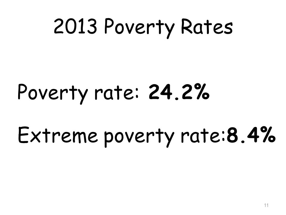 2013 Poverty Rates Poverty rate: 24.2% Extreme poverty rate:8.4%