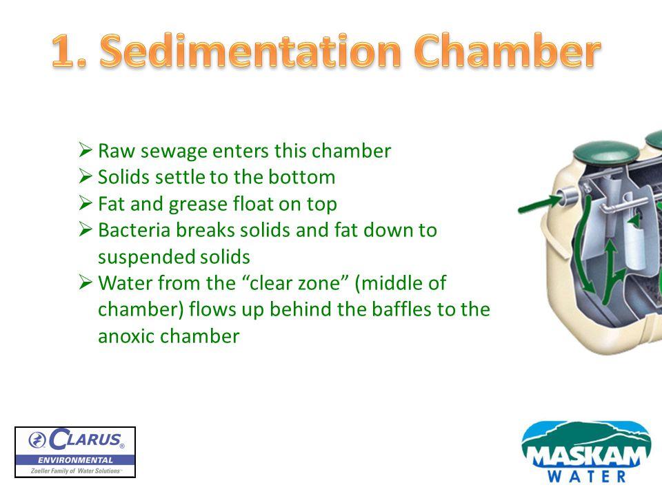 1. Sedimentation Chamber