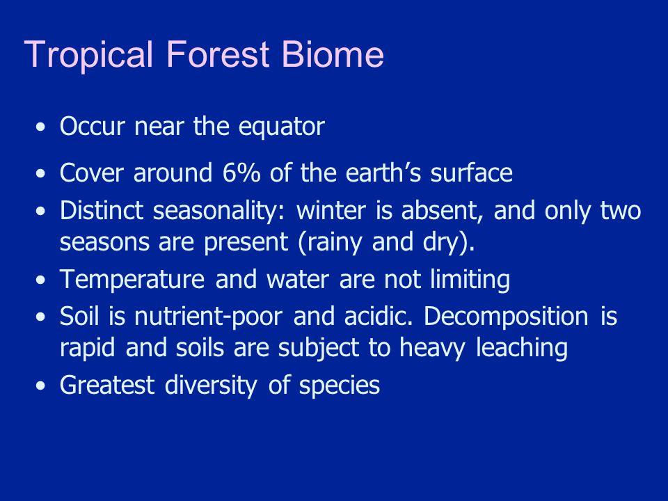 Tropical Forest Biome Occur near the equator