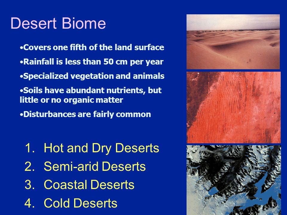 Desert Biome Hot and Dry Deserts Semi-arid Deserts Coastal Deserts