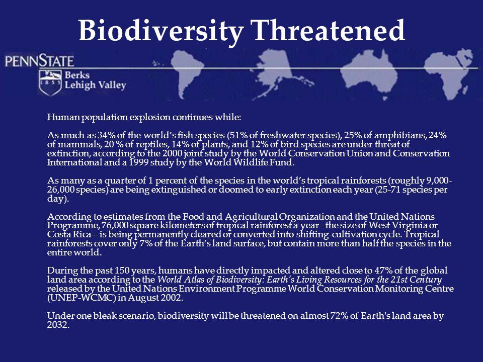 Biodiversity Threatened