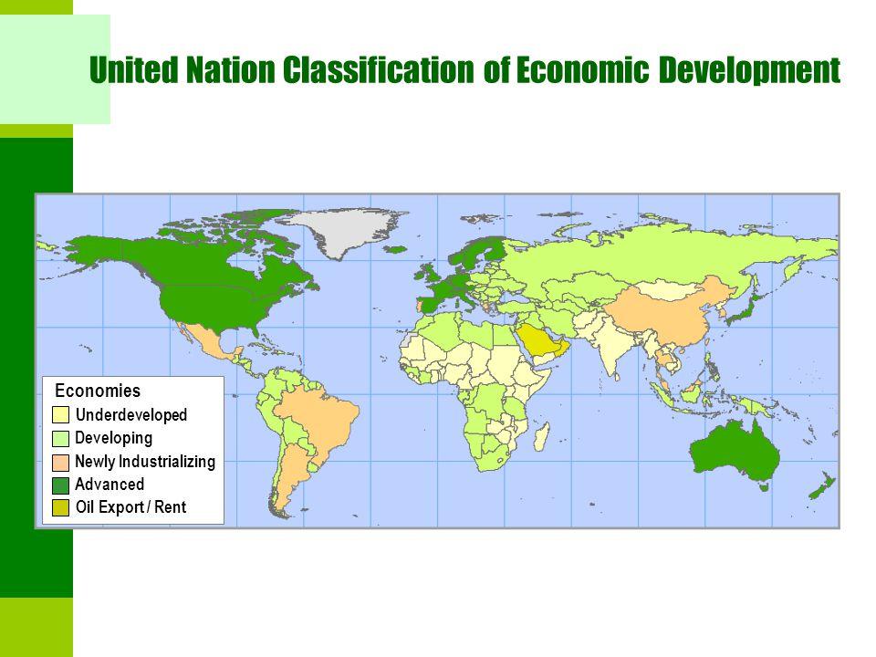 United Nation Classification of Economic Development