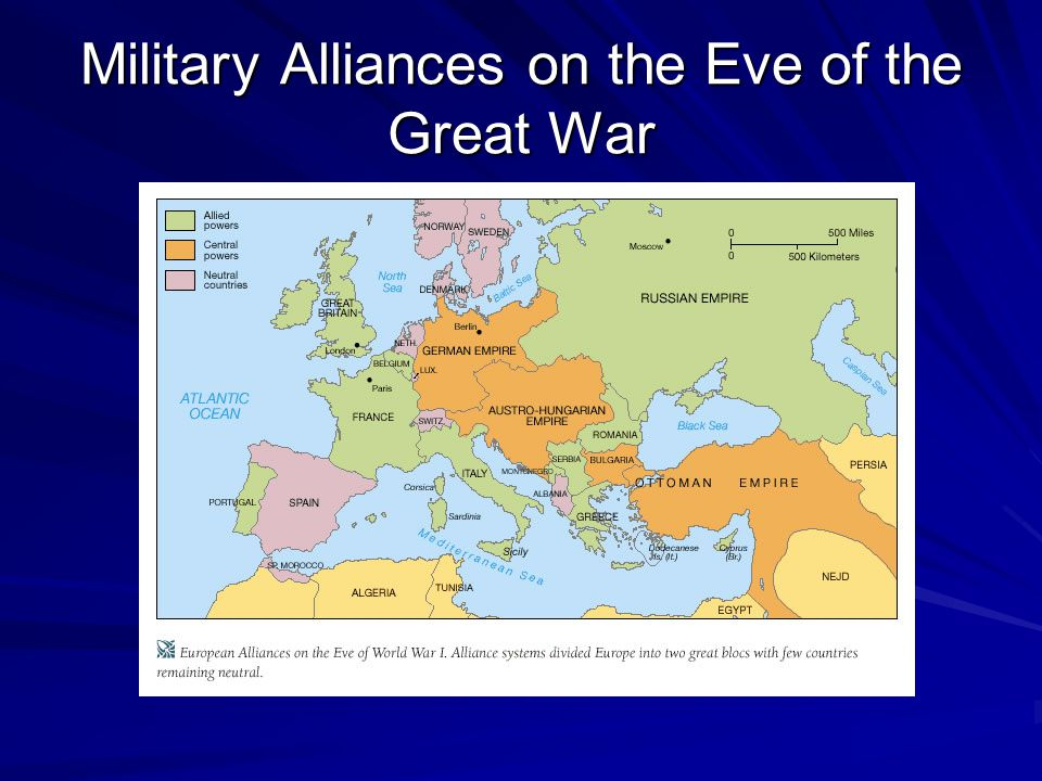 Military Alliances on the Eve of the Great War