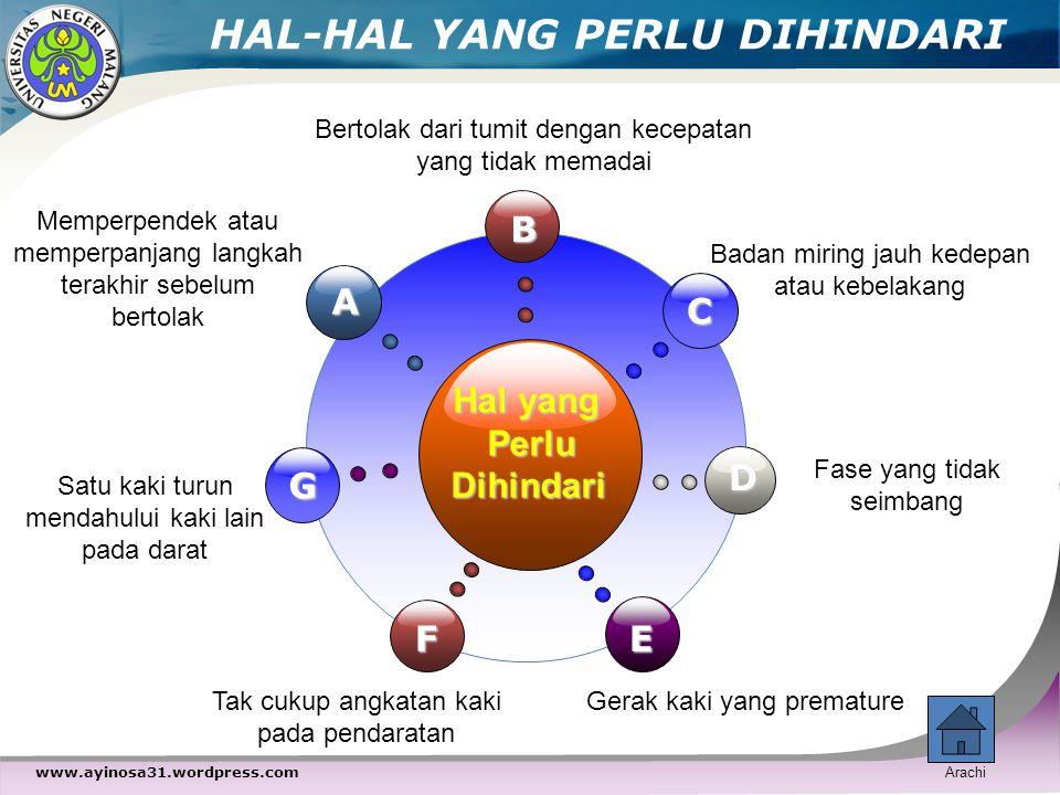 HAL-HAL YANG PERLU DIHINDARI