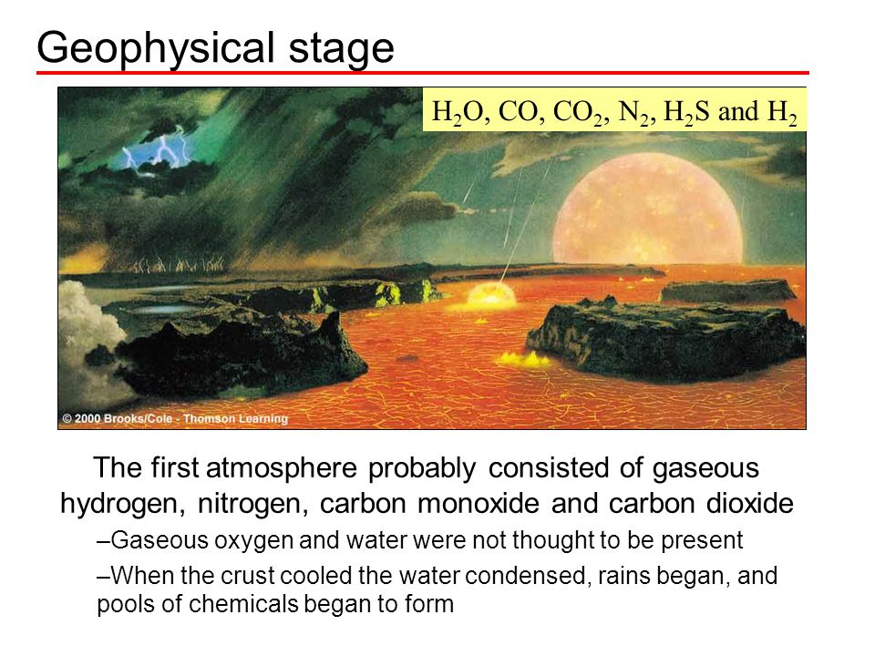 Geophysical stage H2O, CO, CO2, N2, H2S and H2