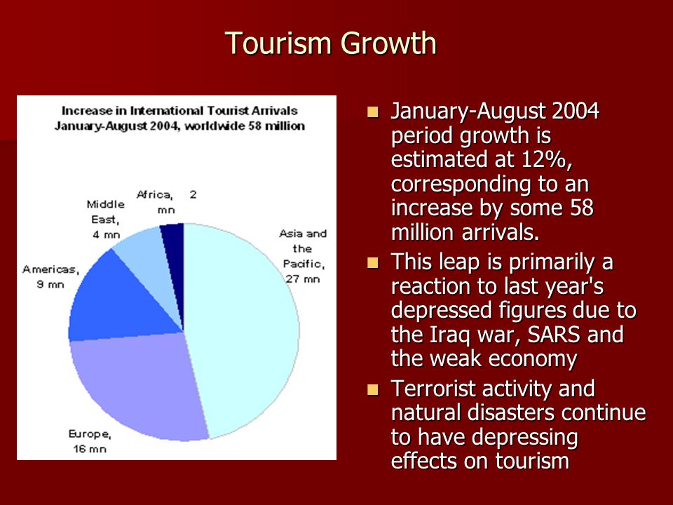 Tourism Growth January-August 2004 period growth is estimated at 12%, corresponding to an increase by some 58 million arrivals.