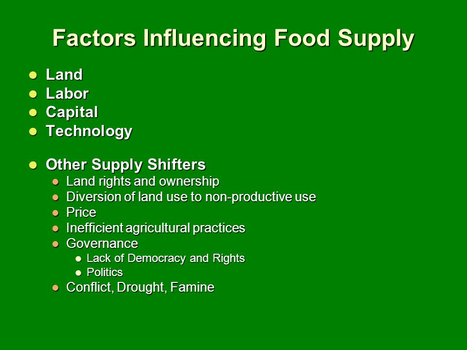 Factors Influencing Food Supply