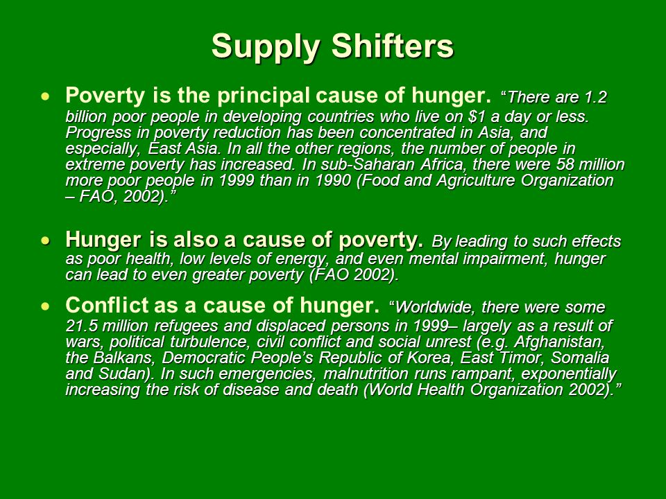 Supply Shifters