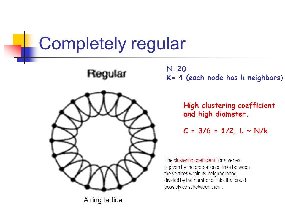 Completely regular N=20 K= 4 (each node has k neighbors)