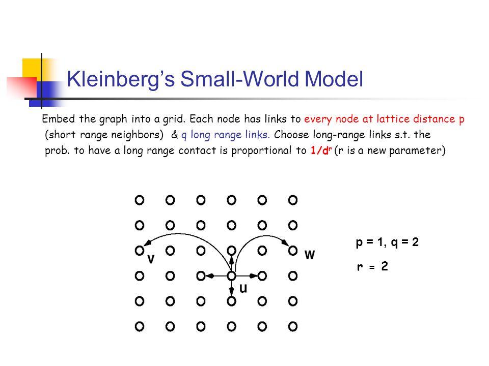 Kleinberg's Small-World Model