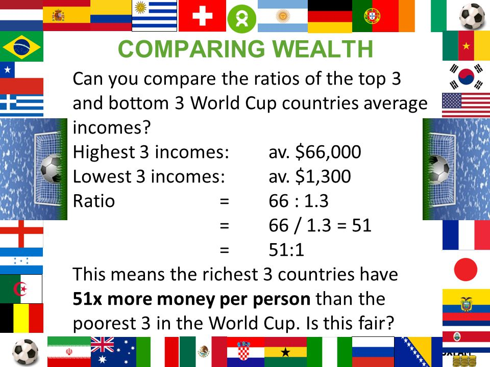 COMPARING WEALTH Can you compare the ratios of the top 3 and bottom 3 World Cup countries average incomes