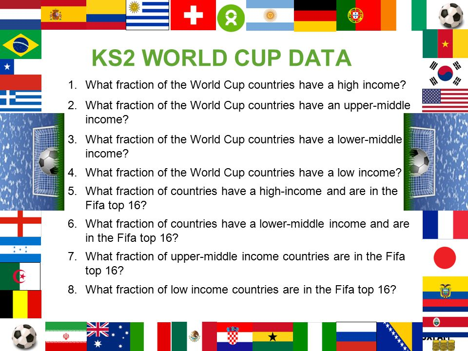 KS2 WORLD CUP DATA What fraction of the World Cup countries have a high income