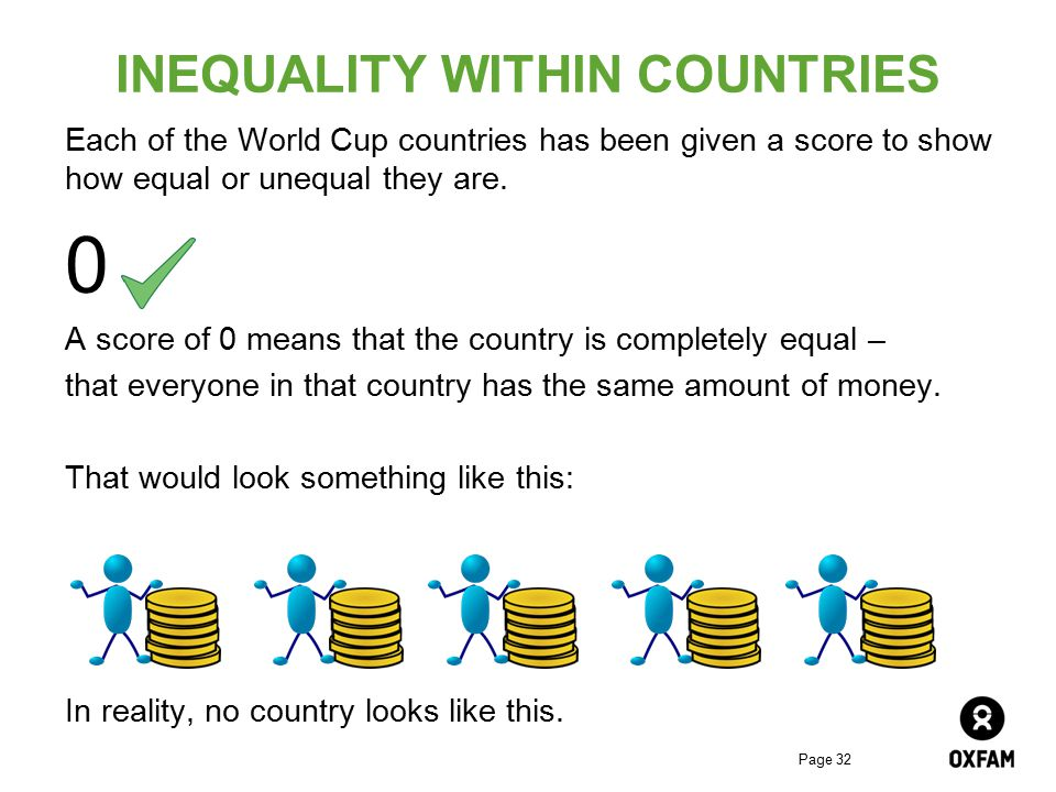INEQUALITY WITHIN COUNTRIES