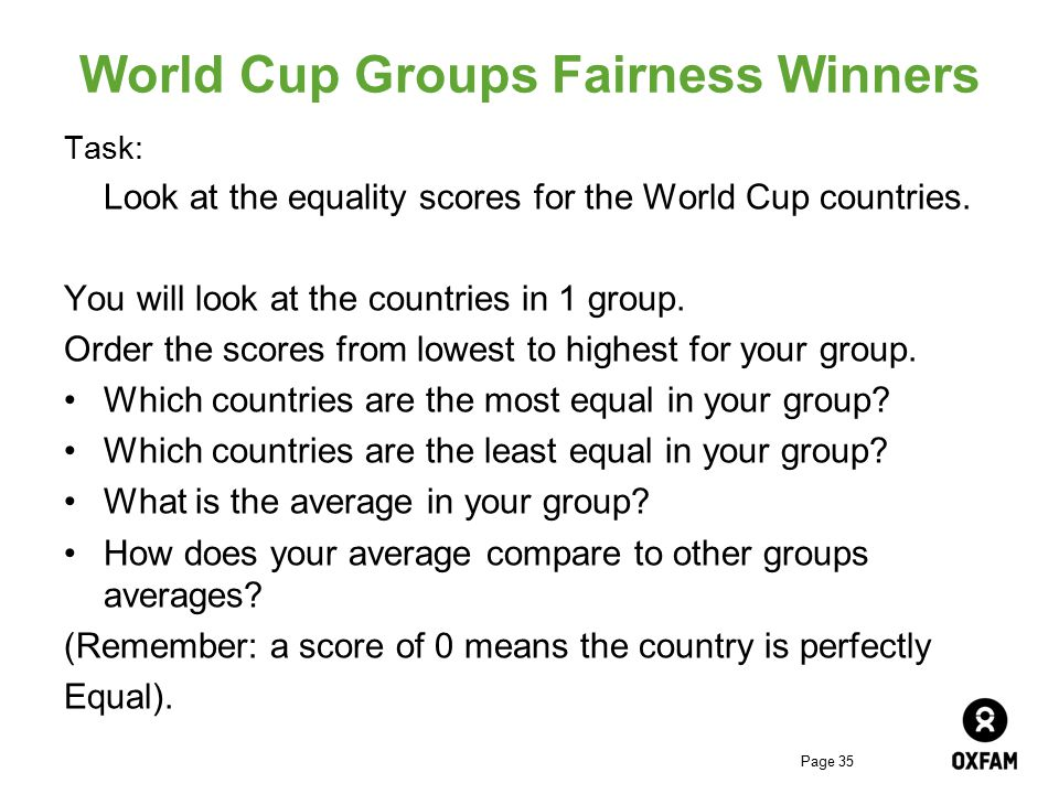 World Cup Groups Fairness Winners