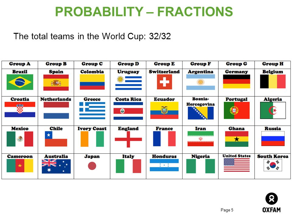 PROBABILITY – FRACTIONS