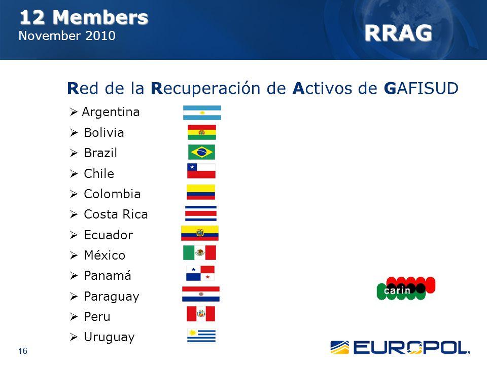 Red de la Recuperación de Activos de GAFISUD