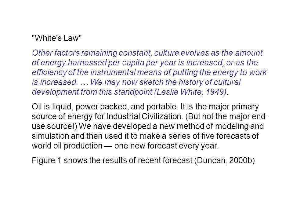 White s Law