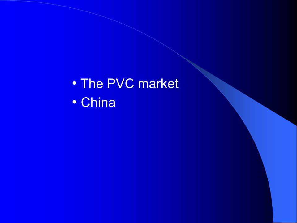 The PVC market China