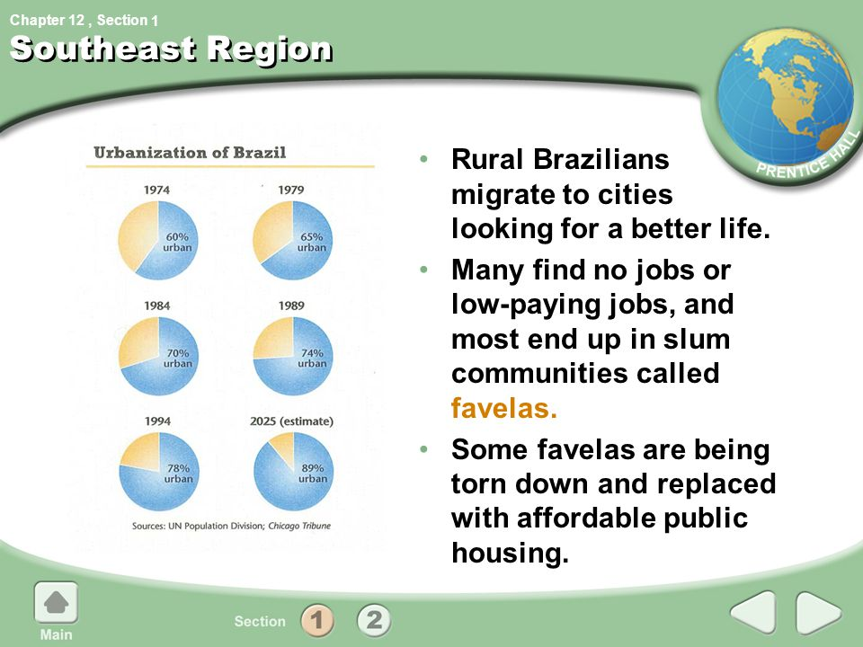 1 Southeast Region. Rural Brazilians migrate to cities looking for a better life.