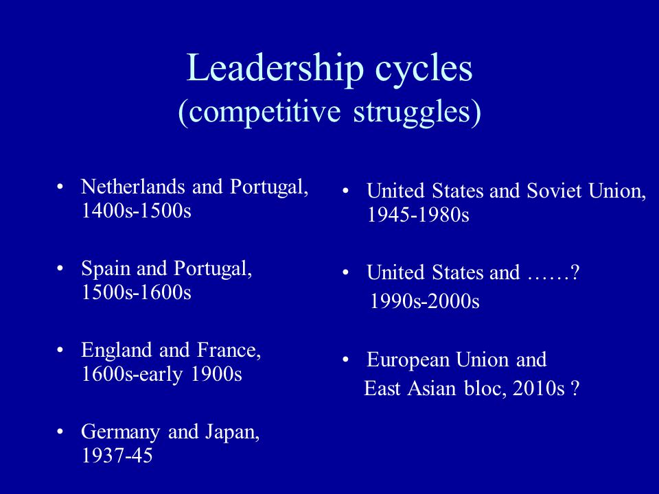 Leadership cycles (competitive struggles)