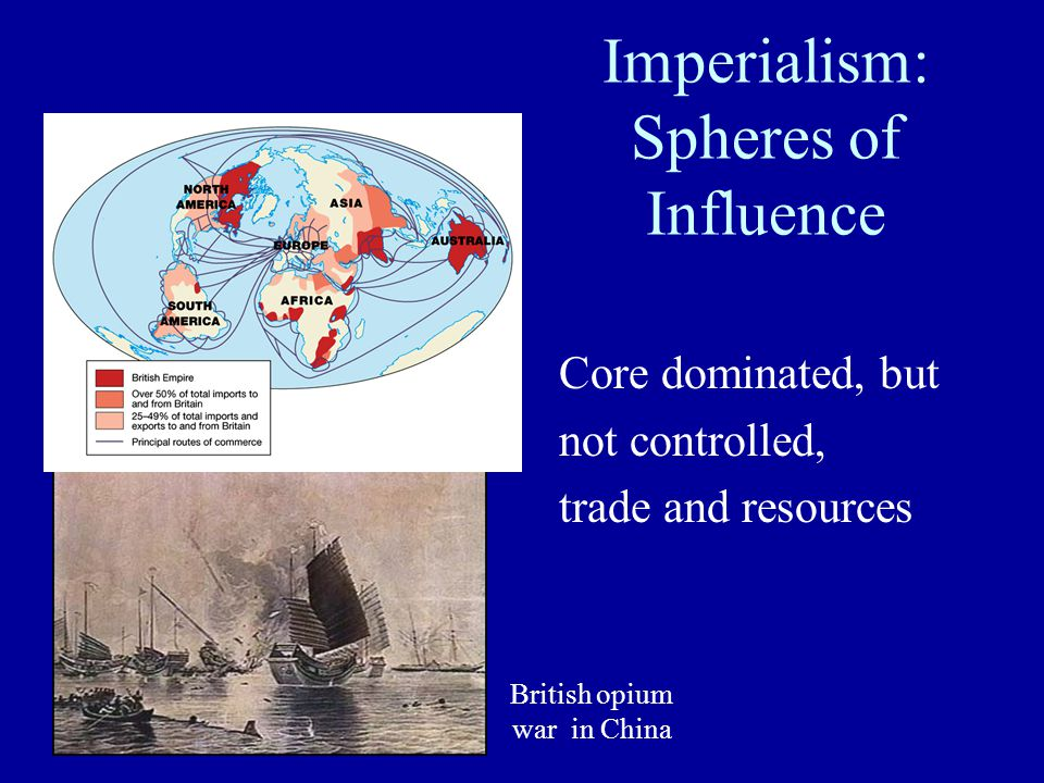 Imperialism: Spheres of Influence