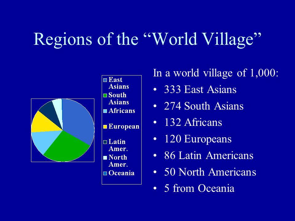 Regions of the World Village