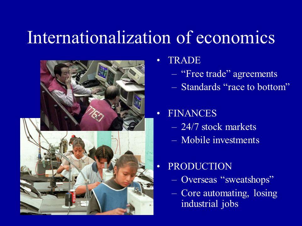 Internationalization of economics