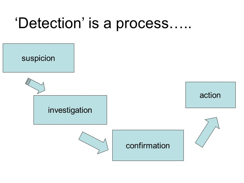 'Detection' is a process…..