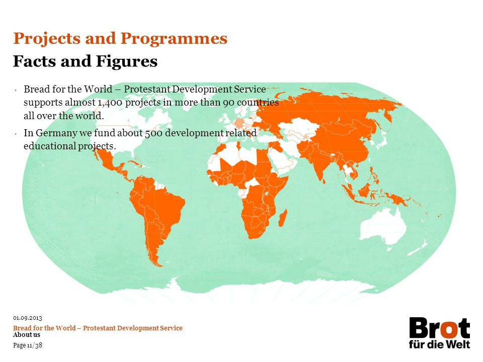 Projects and Programmes Facts and Figures