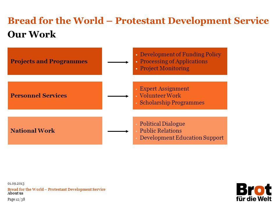Bread for the World – Protestant Development Service Our Work