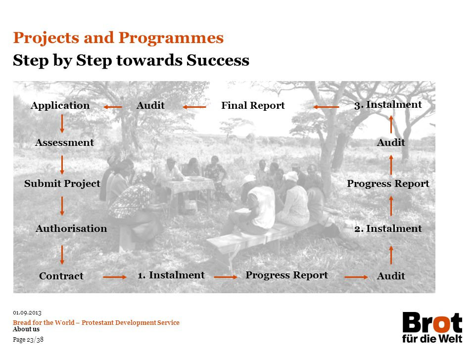 Projects and Programmes Step by Step towards Success