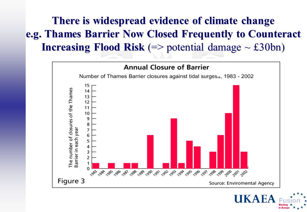There is widespread evidence of climate change e. g