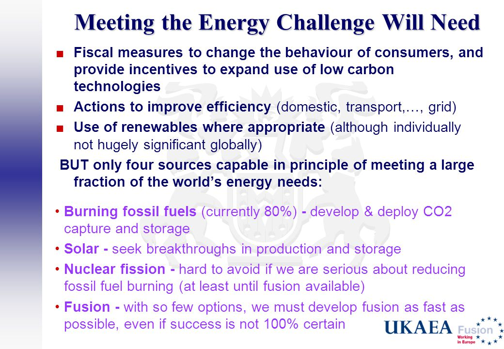 Meeting the Energy Challenge Will Need
