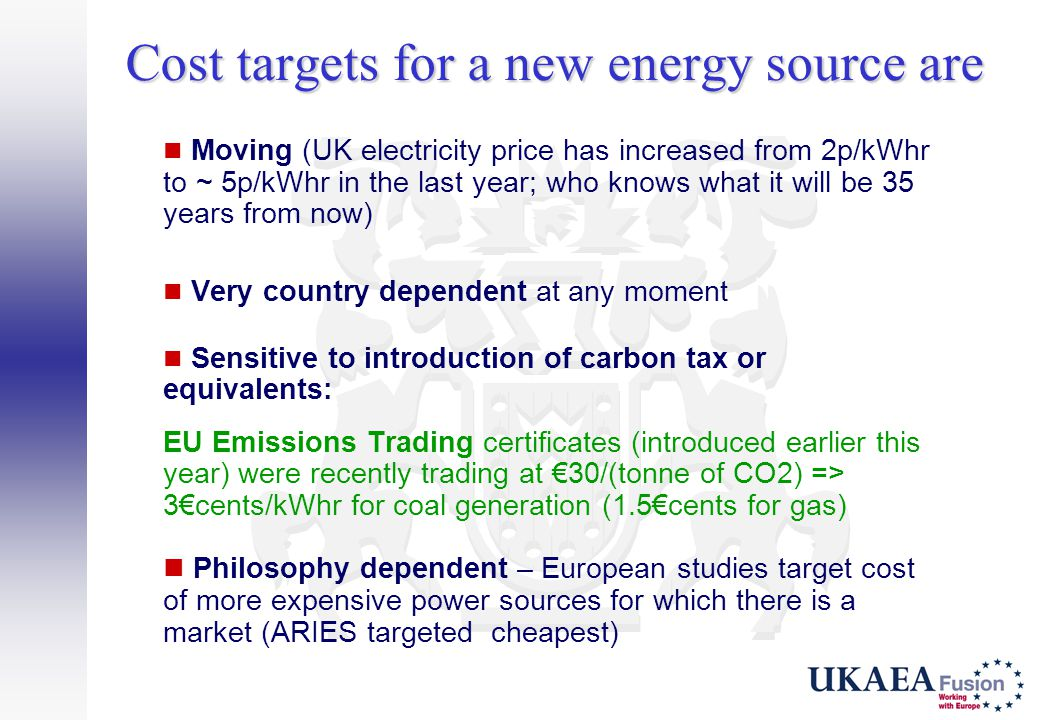 Cost targets for a new energy source are