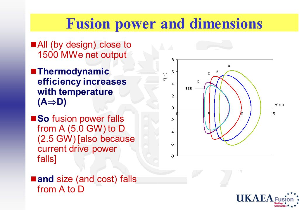 Fusion power and dimensions