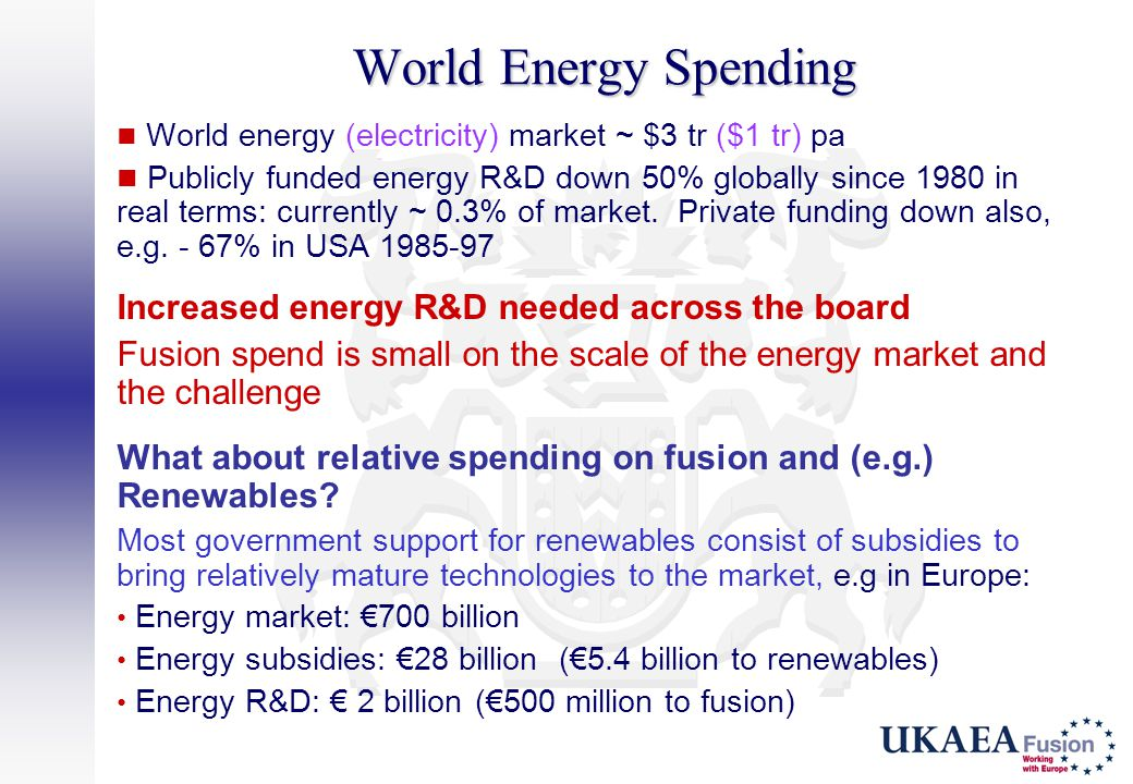 World Energy Spending Increased energy R&D needed across the board