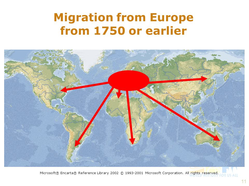 Migration from Europe from 1750 or earlier