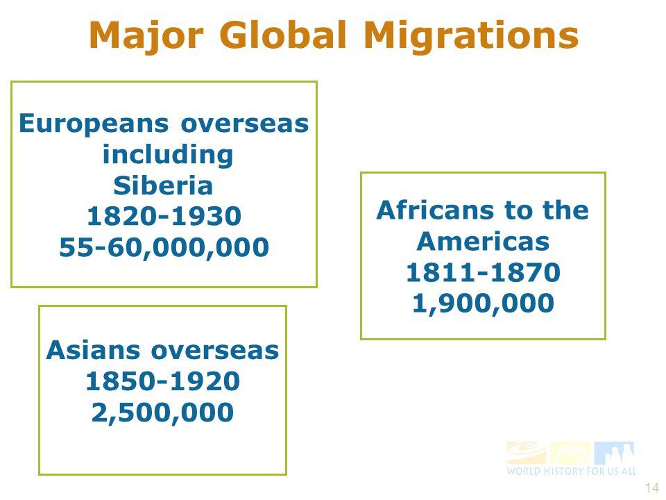 Major Global Migrations