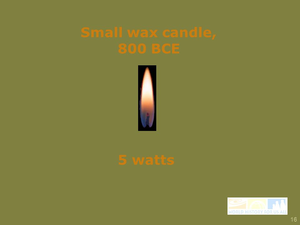 Small wax candle, 800 BCE 5 watts