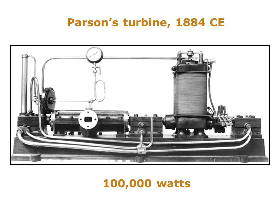 Parson's turbine, 1884 CE 100,000 watts