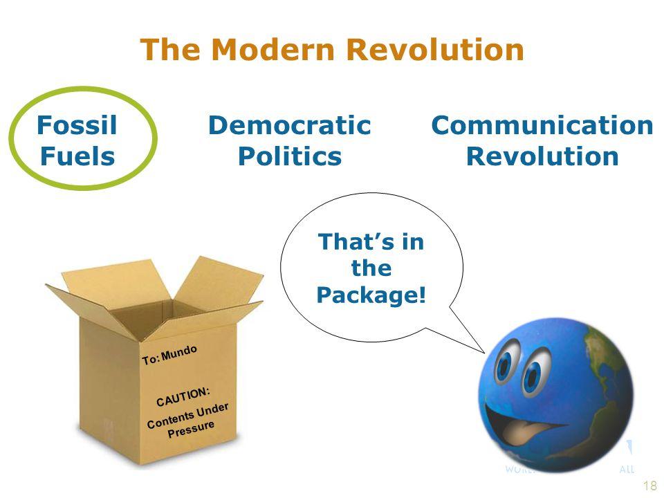 Communication Revolution Contents Under Pressure
