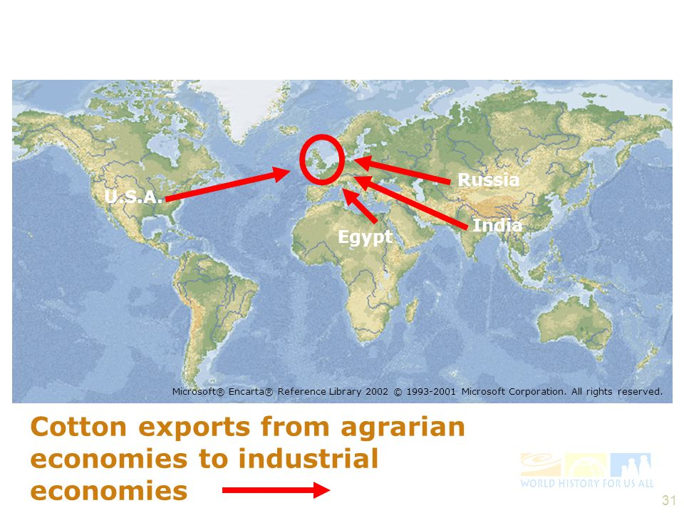 Cotton exports from agrarian economies to industrial economies