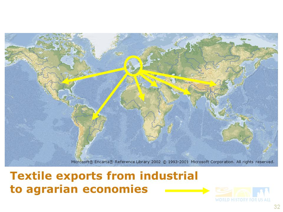 Textile exports from industrial to agrarian economies
