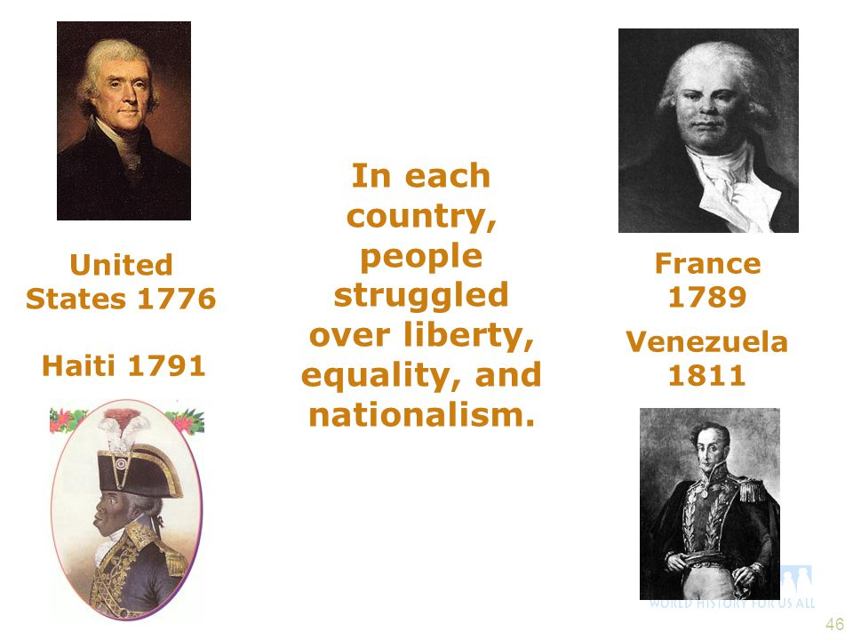In each country, people struggled over liberty, equality, and nationalism.