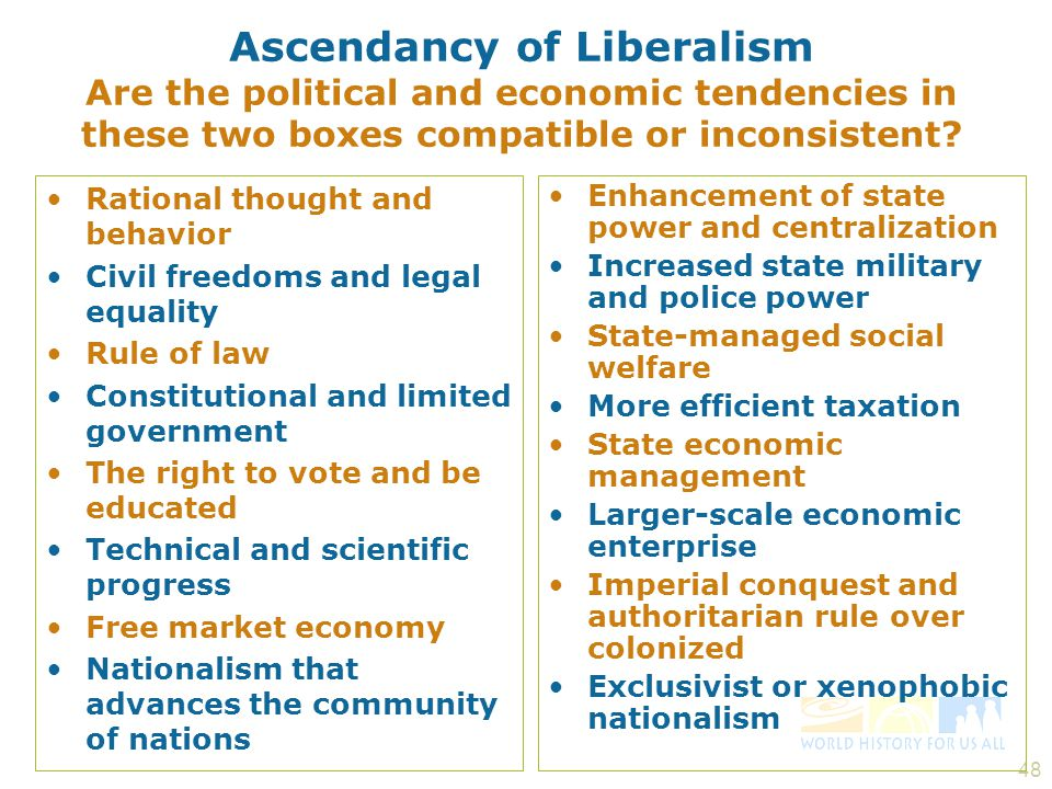 Ascendancy of Liberalism Are the political and economic tendencies in these two boxes compatible or inconsistent