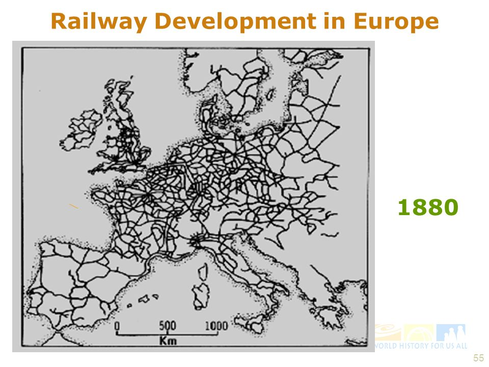 Railway Development in Europe