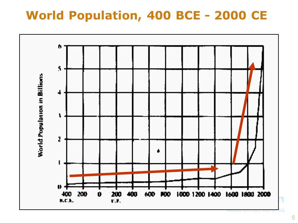 World Population, 400 BCE - 2000 CE