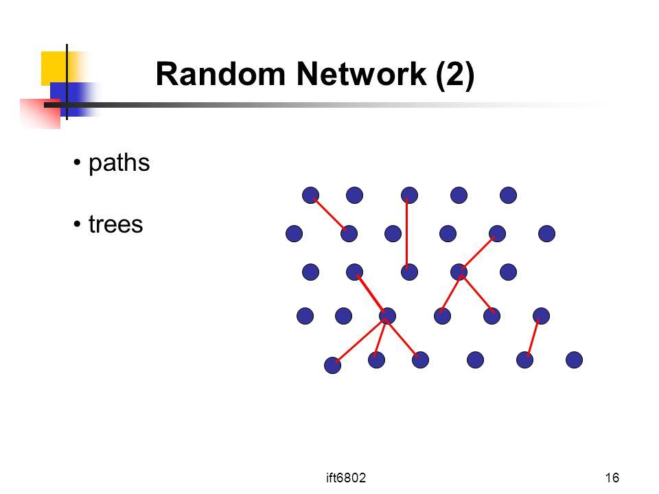 Random Network (2) paths trees ift6802